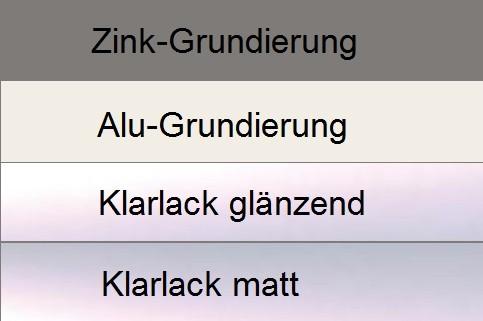 SET Grundierung + Klarlack 4 x 250g
